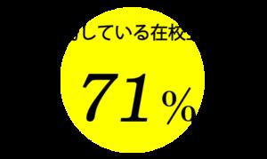 勤労学生の割合ーOL化.png