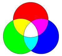 光の三原色を利用して黄ばみを白くする!